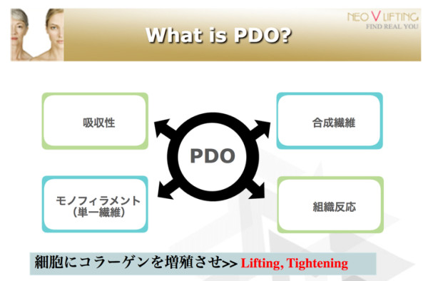 NEO_V_LIFTING_japanese__1__ppt(3_22ページ)