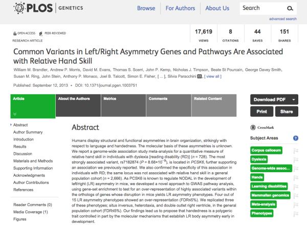 PLOS_Genetics__Common_Variants_in_Left_Right_Asymmetry_Genes_and_Pathways_Are_Associated_with_Relative_Hand_Skill