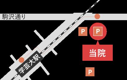 学芸大学駅から五本木クリニックまでのマップ