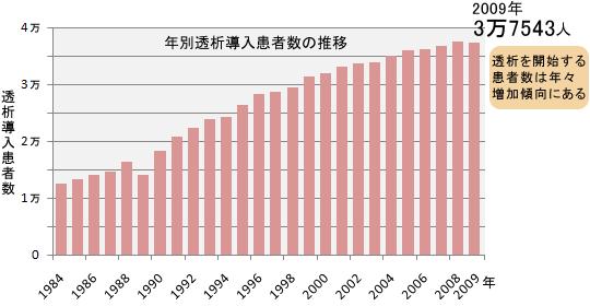 20110127-1