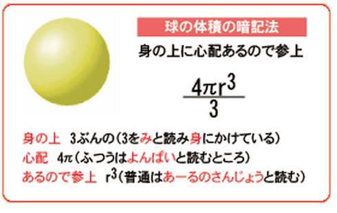 球の体積の求め方