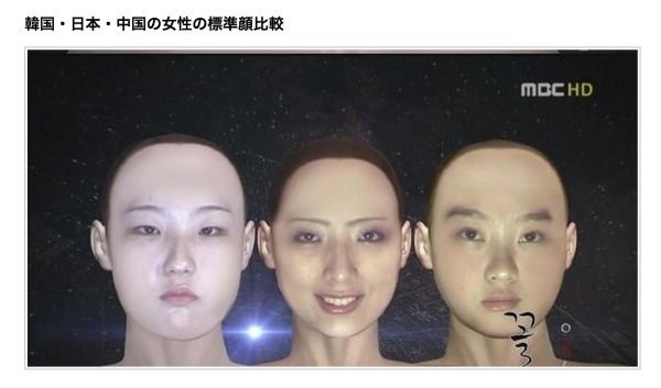 典型的韓国人顔、日本人顔、中国人顔