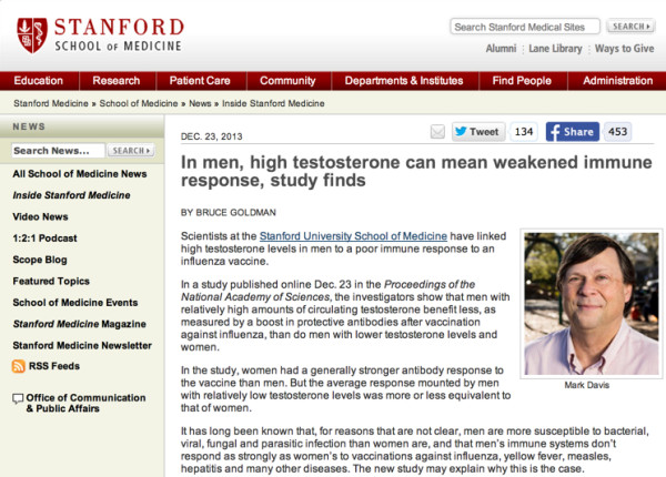 In_men__high_testosterone_can_mean_weakened_immune_response__study_finds_-_Office_of_Communications___Public_Affairs_-_Stanford_University_School_of_Medicine