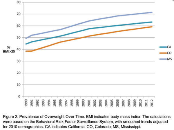 Obesity_and_economic_environments_-_Sturm_-_2014_-_CA__A_Cancer_Journal_for_Clinicians_-_Wiley_Online_Library