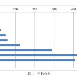入浴中の死亡は年間1万4,000人のグラフ