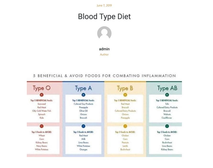 型 ダイエット 血液