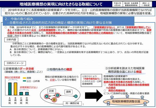 地域医療構想に関するワーキンググループによる具体的対応方針の再検証の要請の概要について