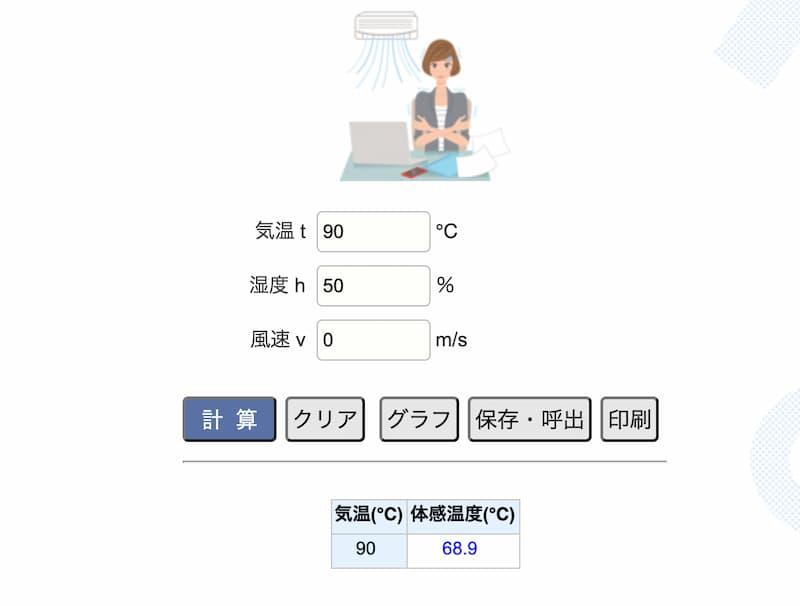 気温90度の場合の体感温度